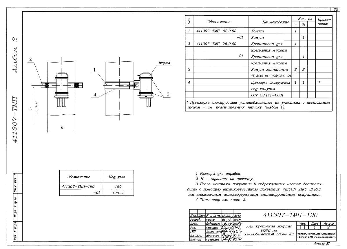 Узел крепления муфты FOSC 411307-ТМП-190