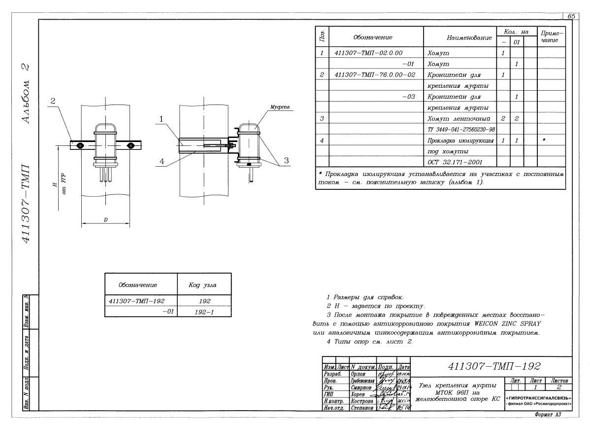 Узел крепления муфты MTOK 411307-ТМП-192